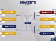 코리아 스타크래프트 리그(KSL) 시즌 3, 8강 경기 내일 시작